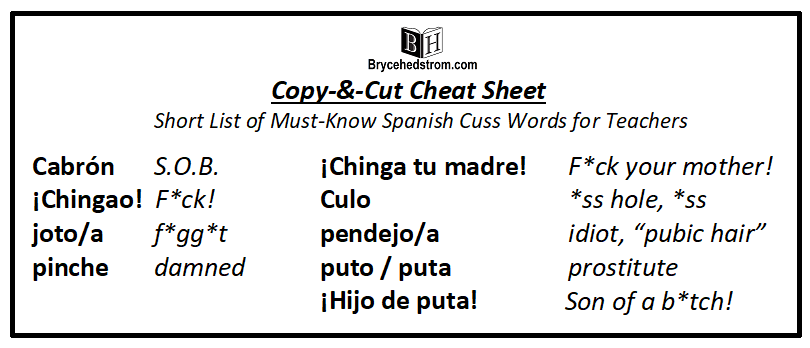 Colorful Spanish Vocabulary Help For New Teachers  Bryce Hedstrom  Those That Are Offended By Offcolor Allusions Should Skip This Post And  Any Accompanying Discussions But Before Skipping It Consider How It Can  Help